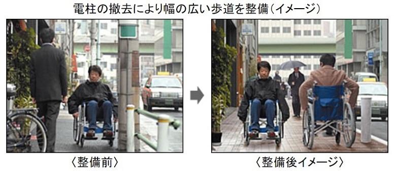 歩道の整備画像