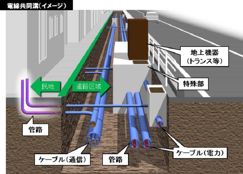 電線共同溝のイラスト
